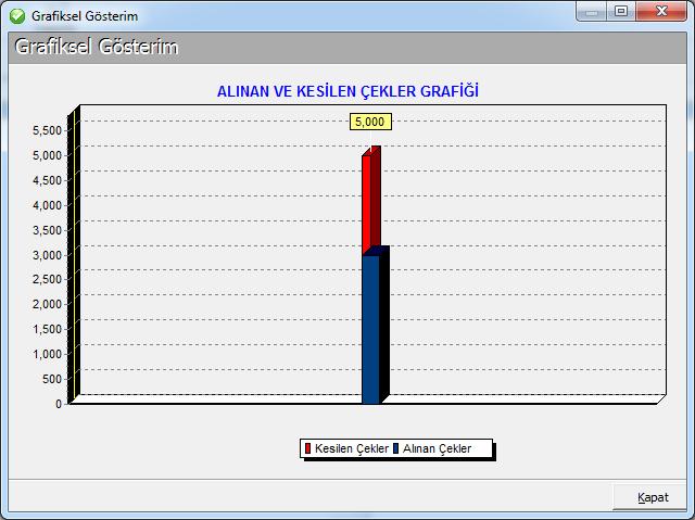 amp_cek_karsilastirma_grafiksel